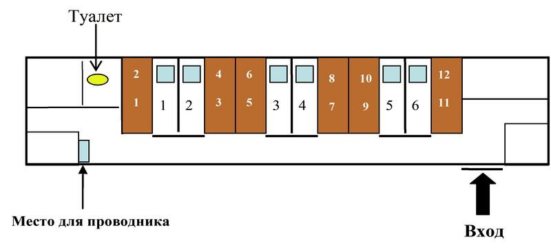 Купейный вагон «Бизнес» Тұлпар-Тальго